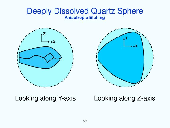 Deeply Dissolved Quartz Sphere