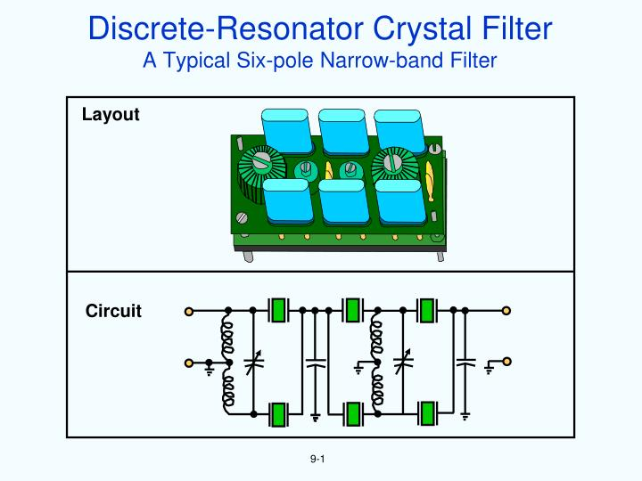 Discrete-Resonator Crystal Filter