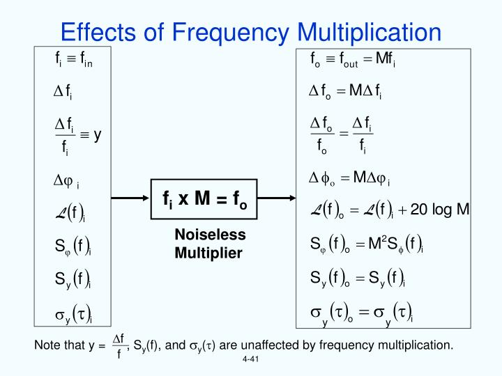 Effects of Frequency Multiplication