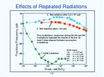 effects of repeated radiations