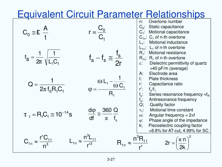 Equivalent Circuit Parameter Relationships