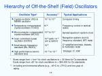 hierarchy of off the shelf field oscillators