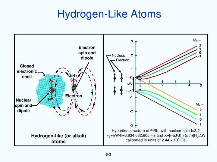 Hydrogen-Like Atoms