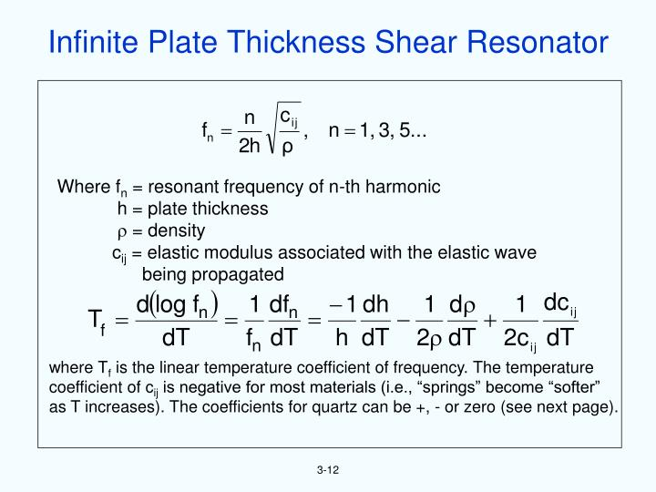 Infinite Plate Thickness Shear Resonator
