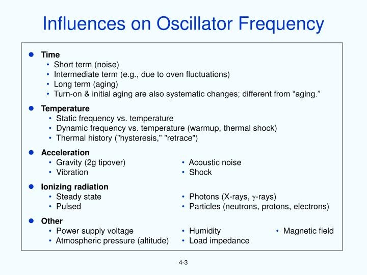 Influences on Oscillator Frequency