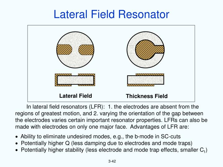 Lateral Field Resonator