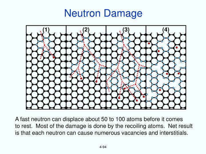 Neutron Damage