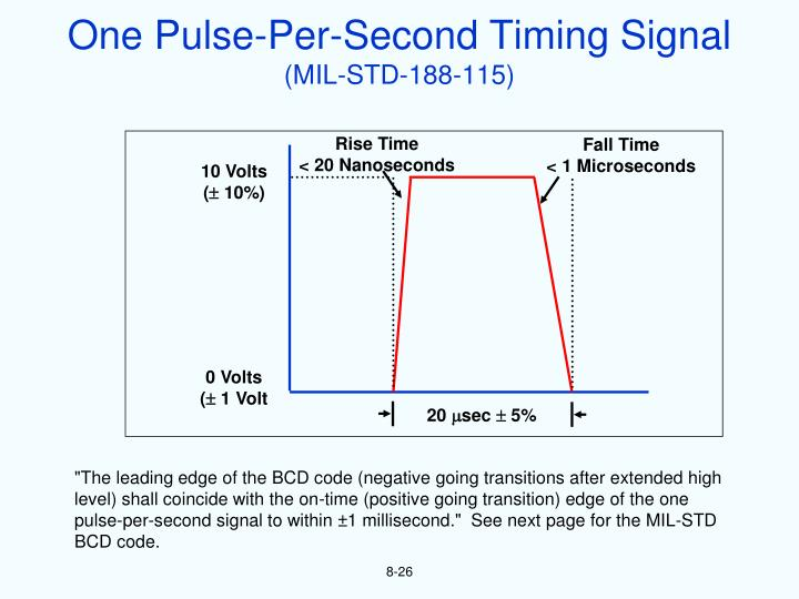 One Pulse-Per-Second Timing Signal