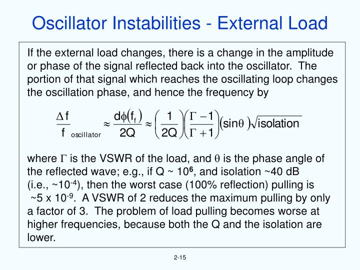 Oscillator Instabilities - External Load