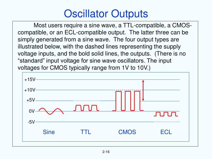 Oscillator Outputs