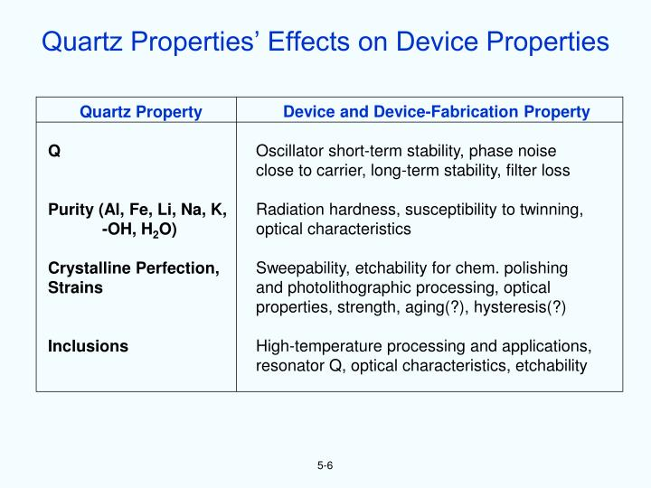 Quartz Properties' Effects on Device Properties