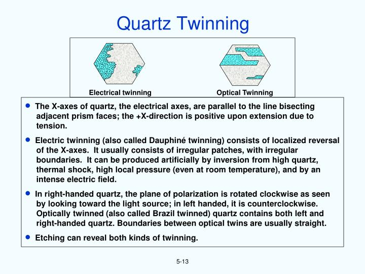 Quartz Twinning