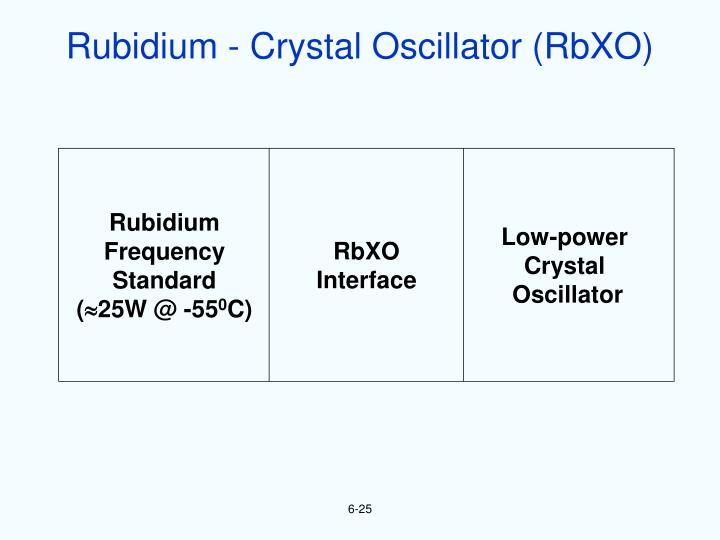 Rubidium - Crystal Oscillator (RbXO)