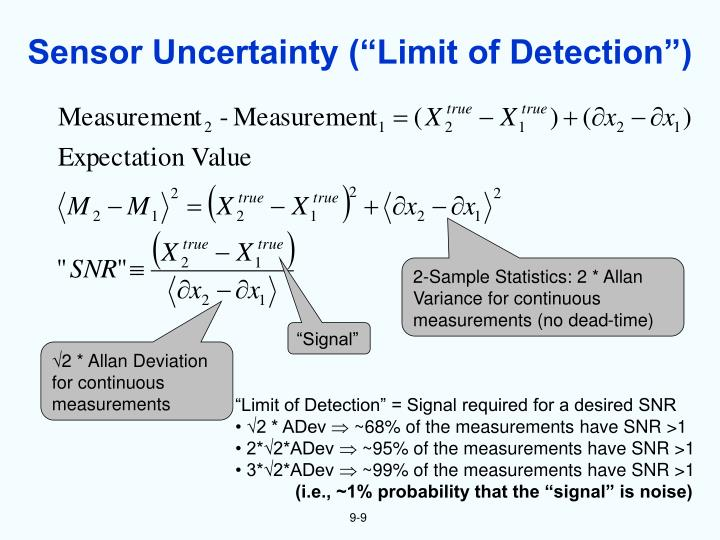 "Sensor Uncertainty (""Limit of Detection"")"