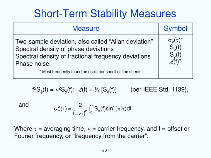 Short-Term Stability Measures