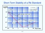short term stability of a rb standard