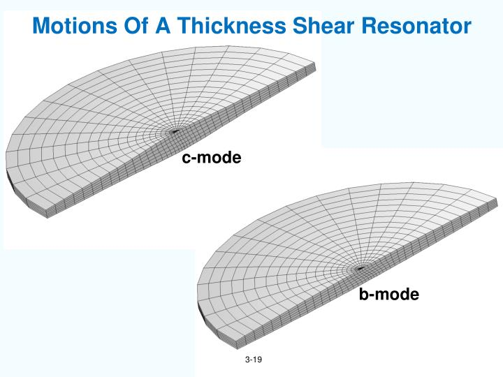 Motions Of A Thickness Shear Resonator