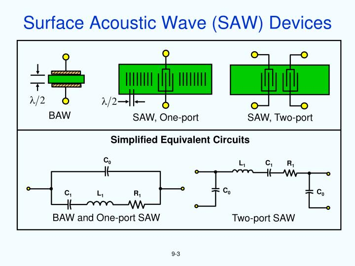 Surface Acoustic Wave (SAW) Devices