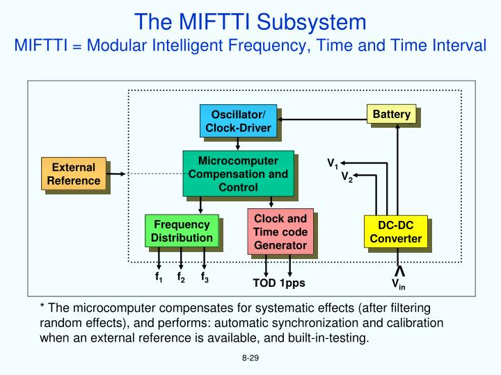 The MIFTTI Subsystem