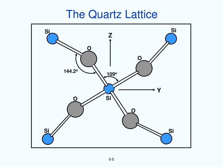 The Quartz Lattice