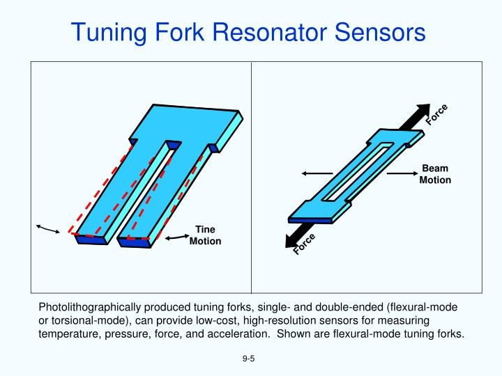 Tuning Fork Resonator Sensors