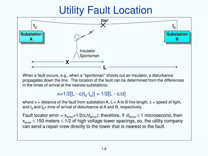 Utility Fault Location