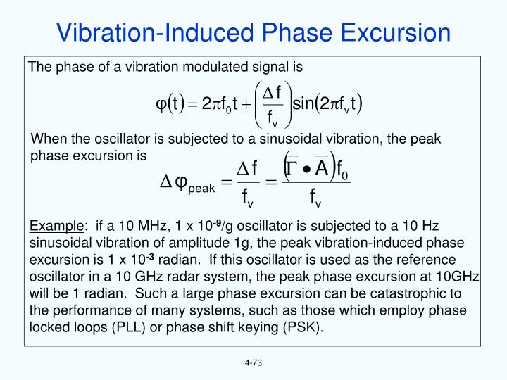 Vibration-Induced Phase Excursion