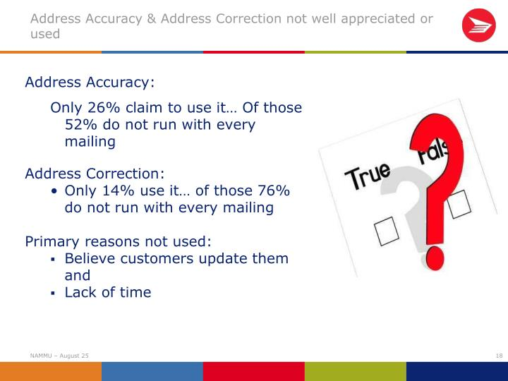 Address Accuracy & Address Correction not well appreciated or used