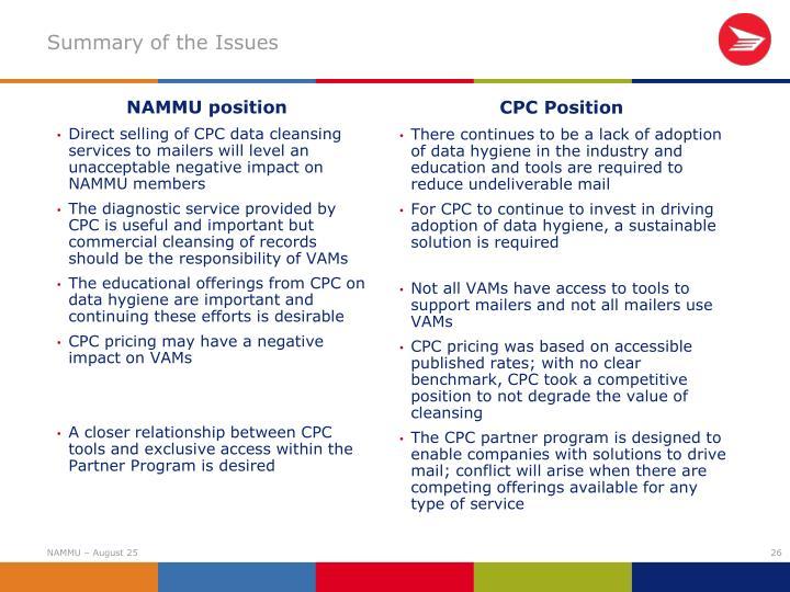 NAMMU position
