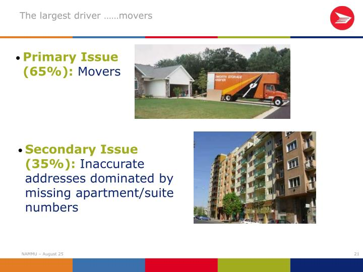 The largest driver ……movers
