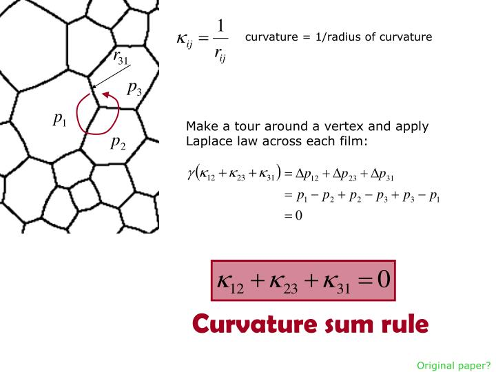 curvature = 1/radius of curvature