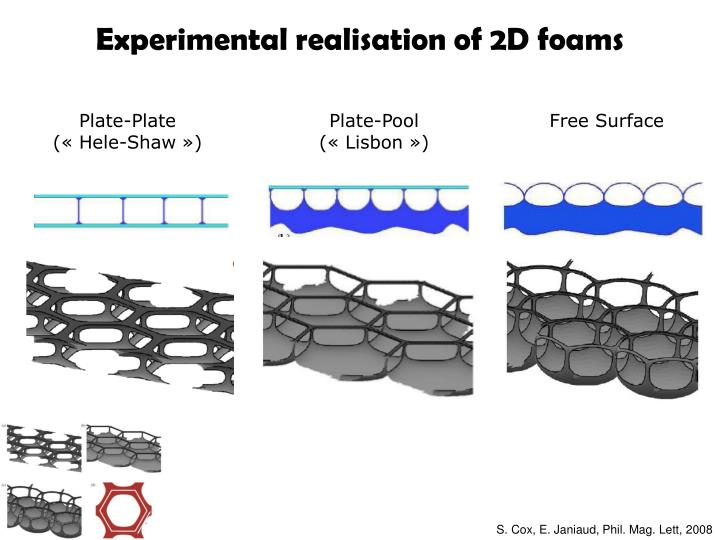 Experimental realisation of 2D foams