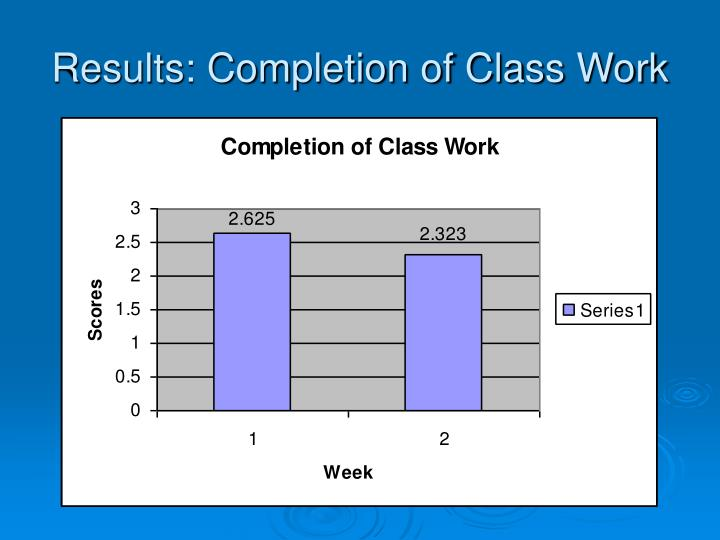 Results: Completion of Class Work