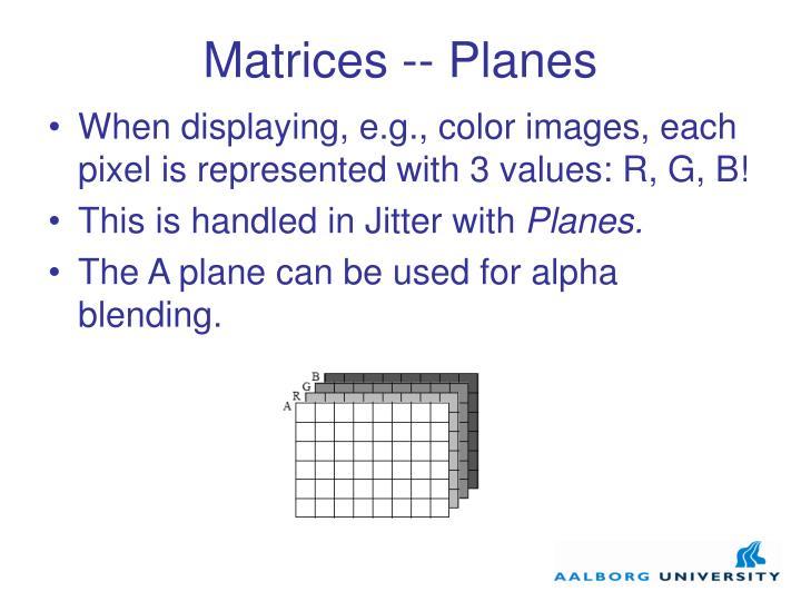 Matrices -- Planes