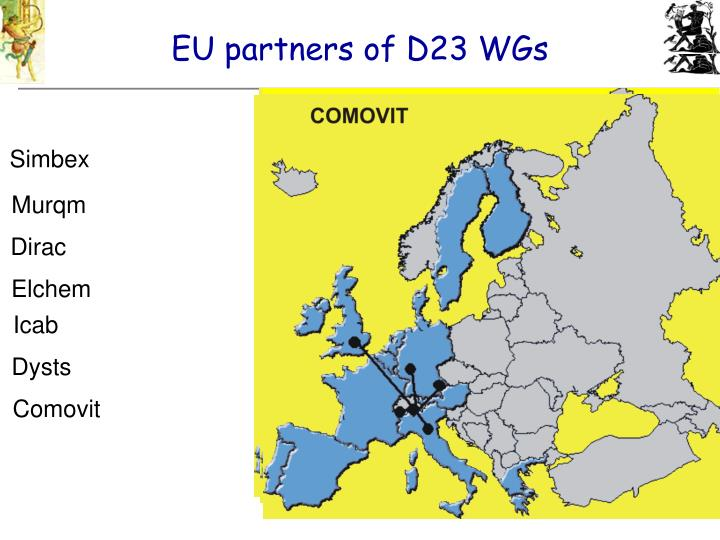 EU partners of D23 WGs