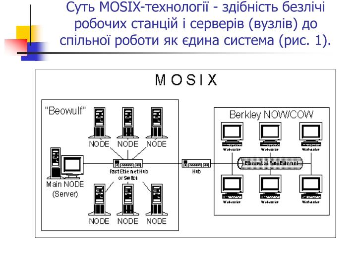 MOSIX- -       ()       (. 1).