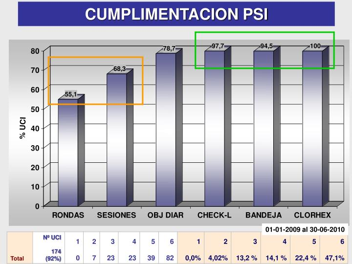 CUMPLIMENTACION PSI