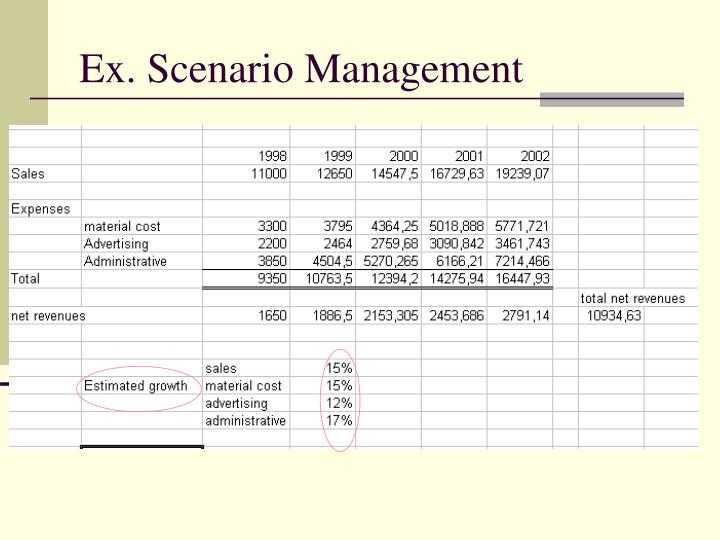 Ex. Scenario Management