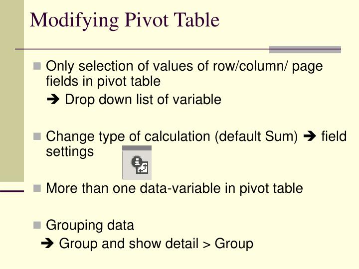 Modifying Pivot Table