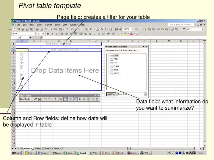 Pivot table template
