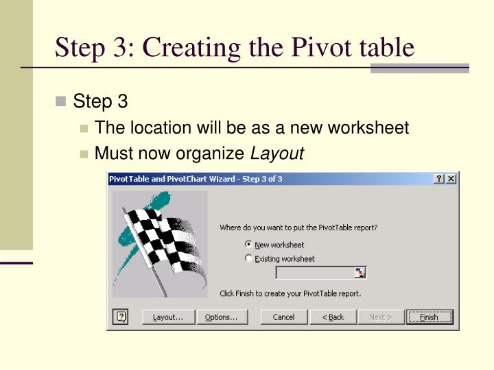 Step 3: Creating the Pivot table