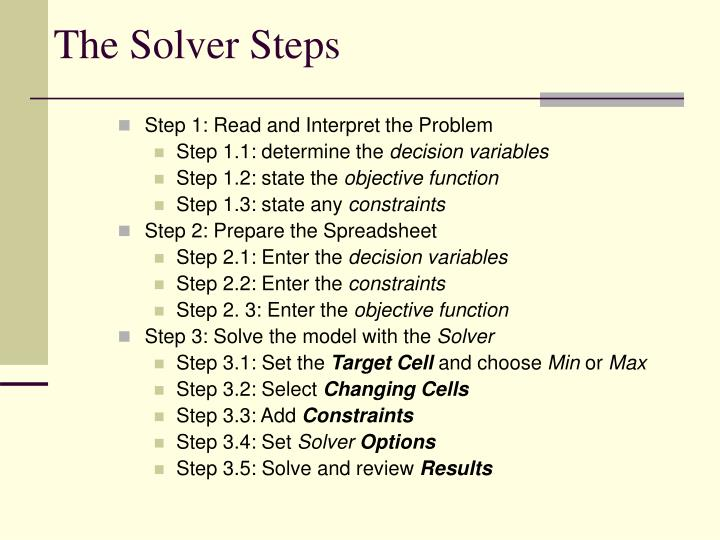 The Solver Steps