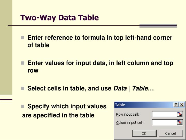 Two-Way Data Table