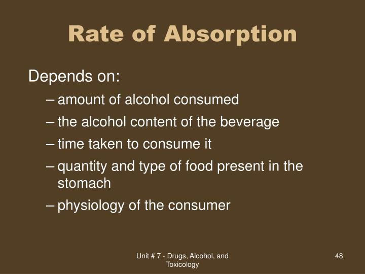 Rate of Absorption