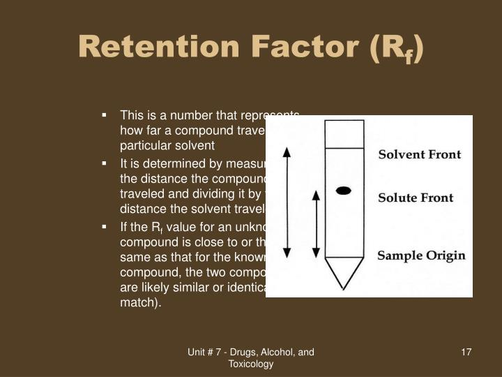 Retention Factor (R