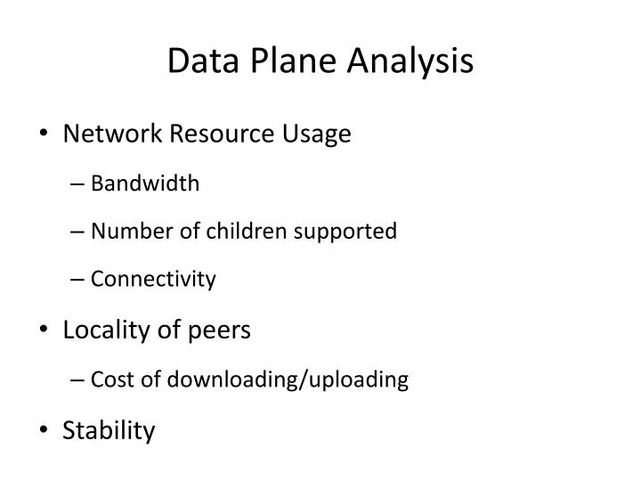 Data Plane Analysis