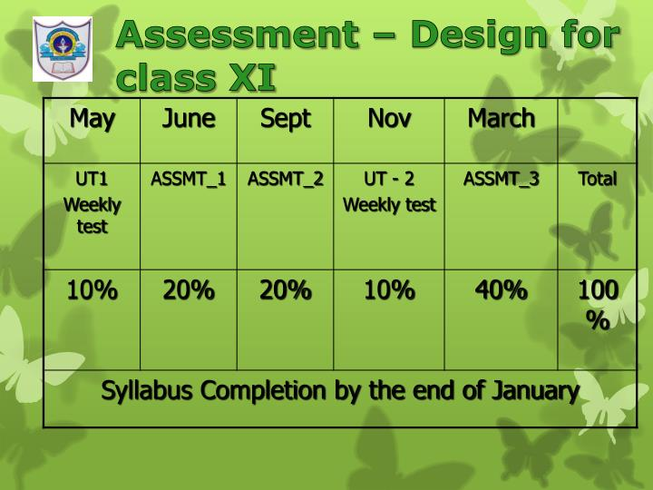 Assessment – Design for class XI