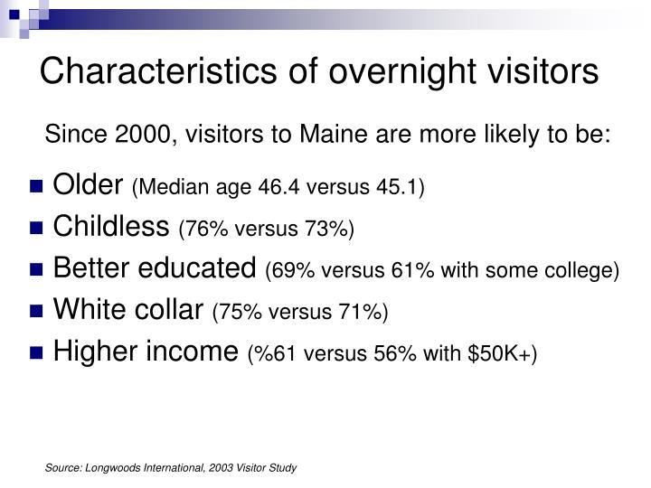 Characteristics of overnight visitors