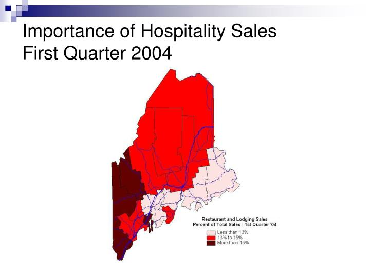 Importance of Hospitality Sales