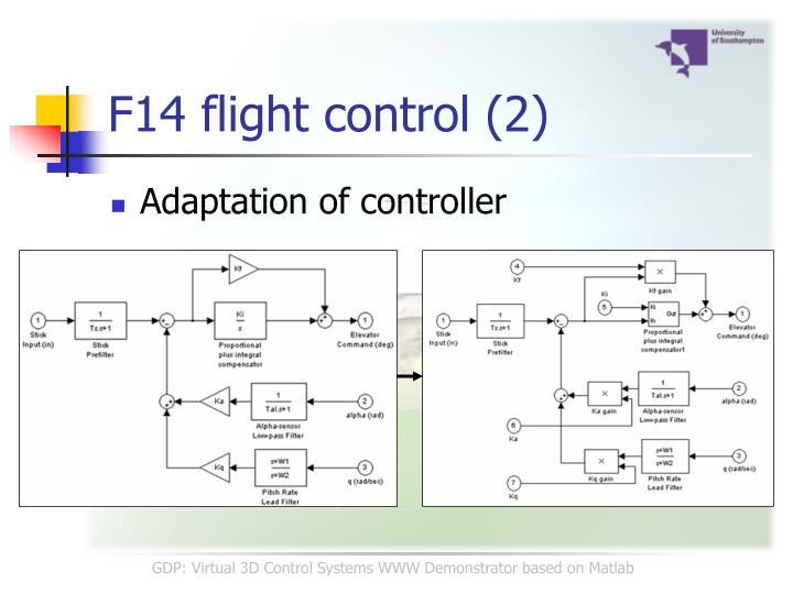 F14 flight control (2)